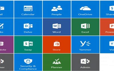 Whats possible with Office 365